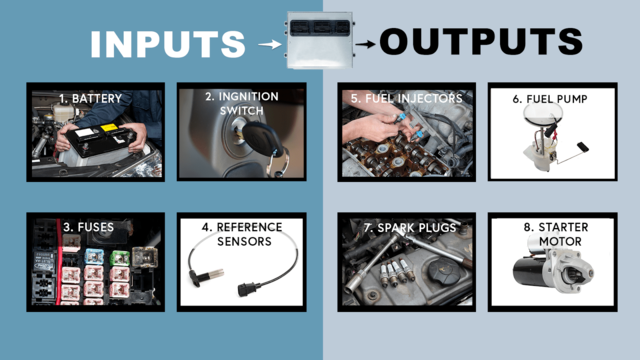 engine computer inputs outputs